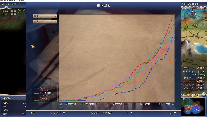 軍事力グラフ.JPG