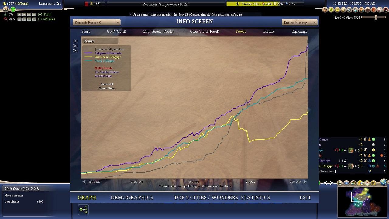 軍事グラフ